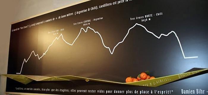 Ράφι τοίχου Cordillera της Vange.