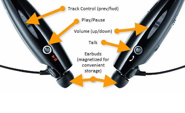 Στερεοφωνικά ακουστικά Bluetooth, LG Tone.