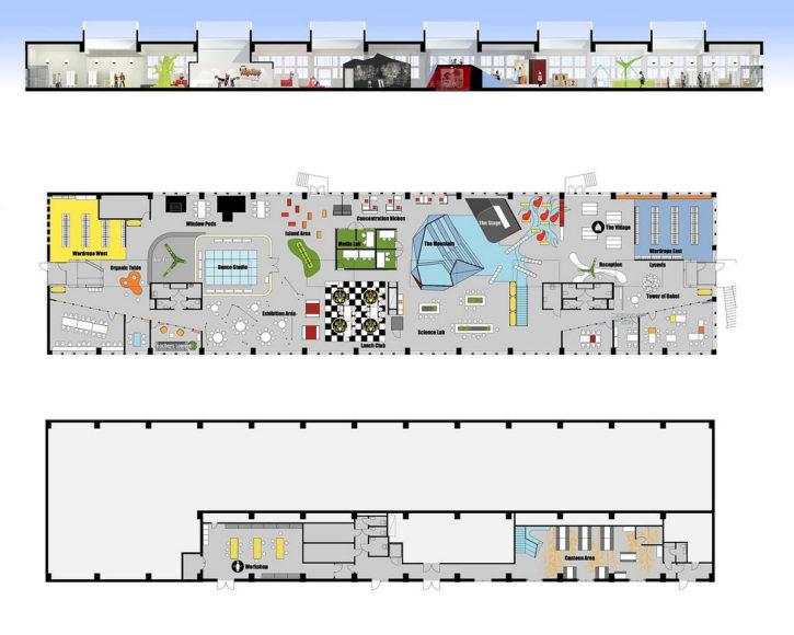 Σύγχρονο Σχολείο Χωρίς Τοίχους Vittra Telefonplan της Rosan Bosch.